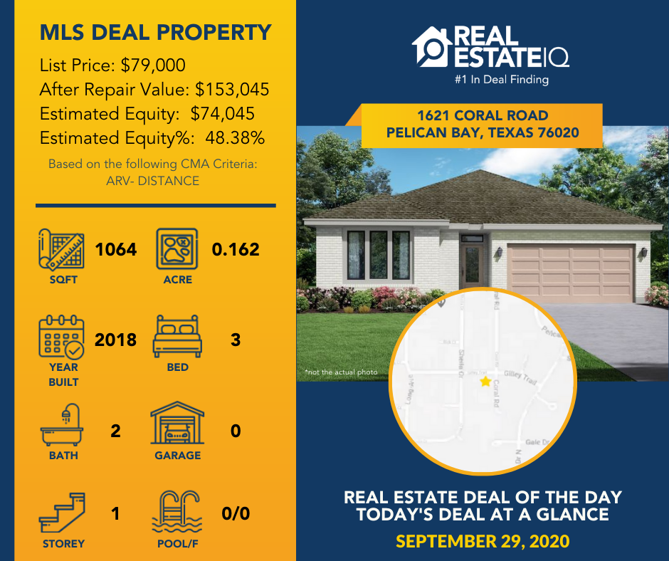 Deal of the Day, Real Estate IQ, REIQSummit