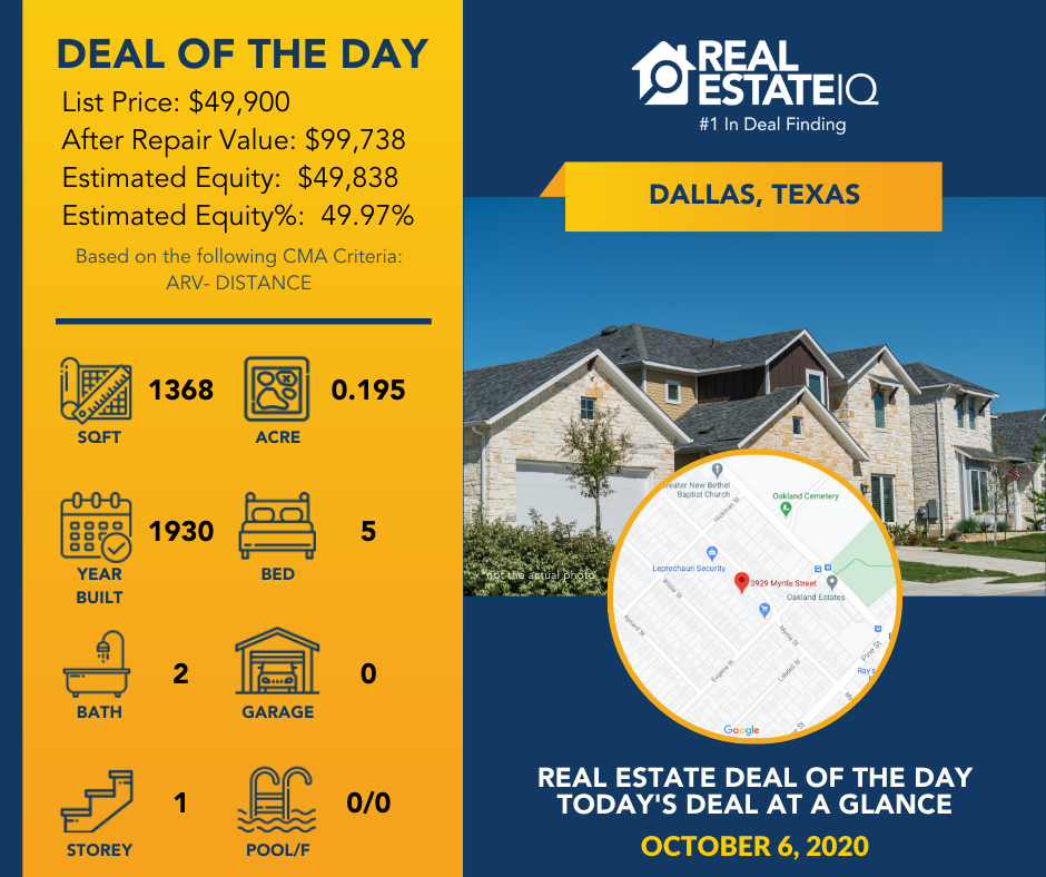 Real estate, deal of the day, real estate iq, real estate summit