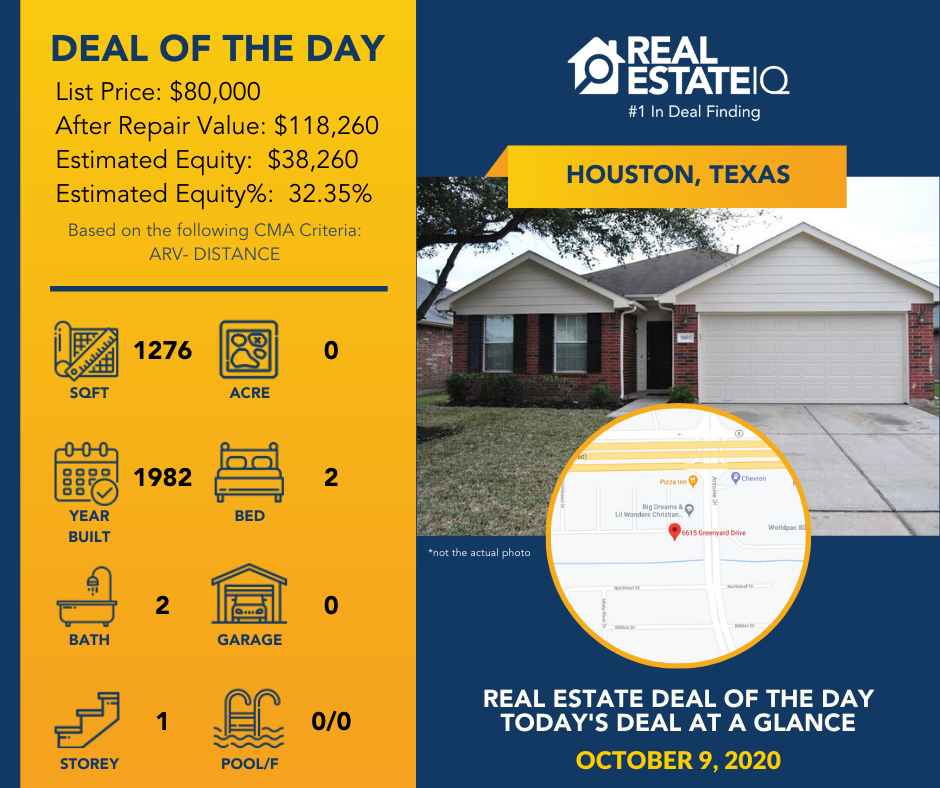 Deal of the Day, Houston, Real Estate IQ, real estate summit
