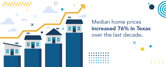 A new report analyses the Texas real estate market over the last decade.