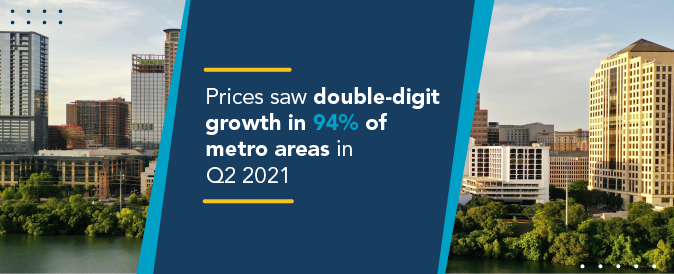 Price growth has especially affected first time buyers.